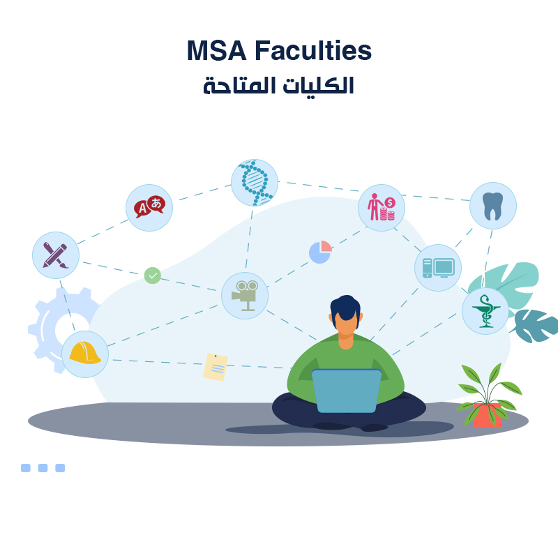 Faculties' <strong>Website</strong><br /> الكليات المتاحة