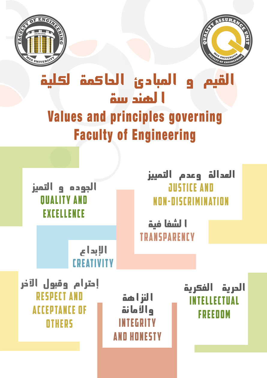 MSA University - Faculty of Engineering Values & principles governing