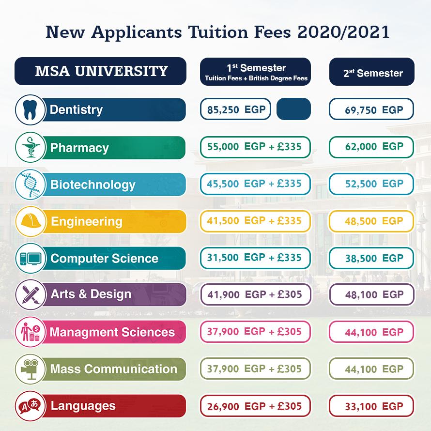 MSA University - Tuition Fees 2020-2021
